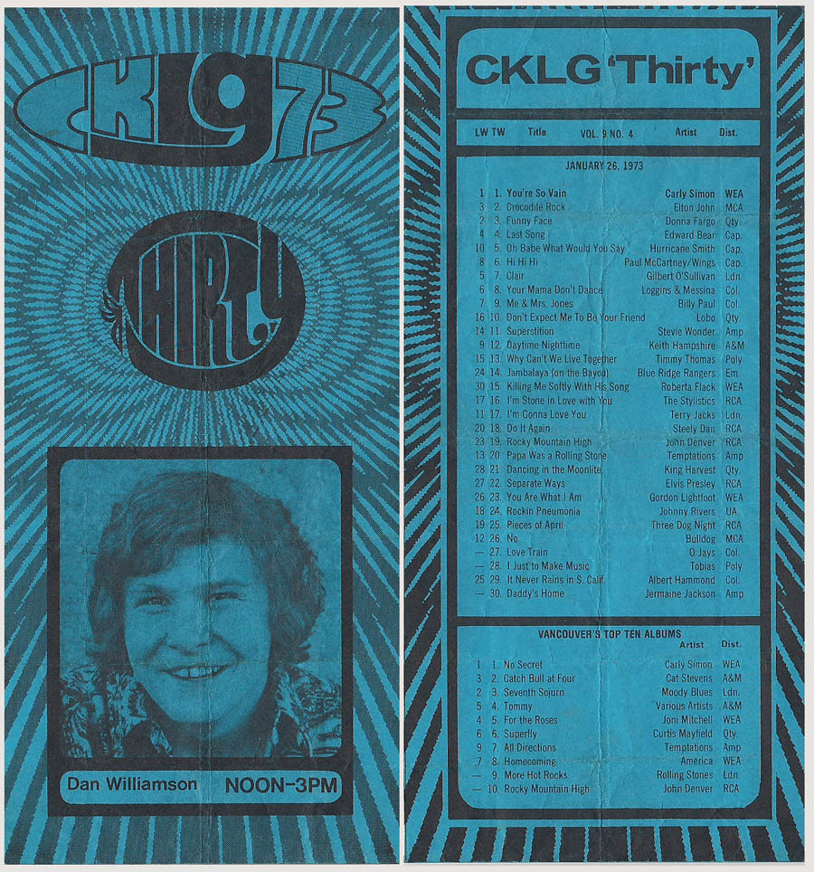 CKLG Top 30 for January 26 1973