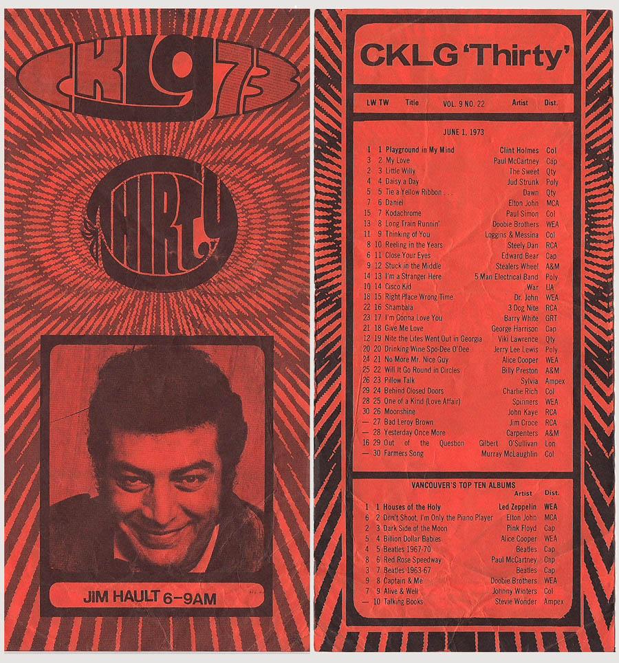 CKLG Top 30 for June 1 1973