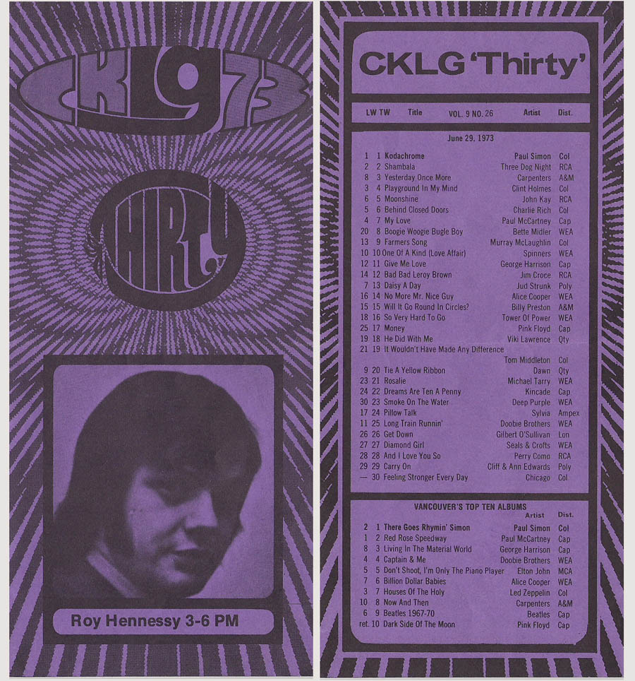 CKLG Top 30 for June 29 1973